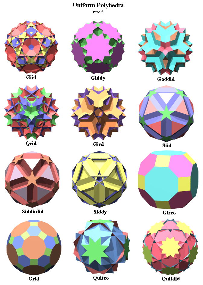 4 dimensional uniform polyhedra