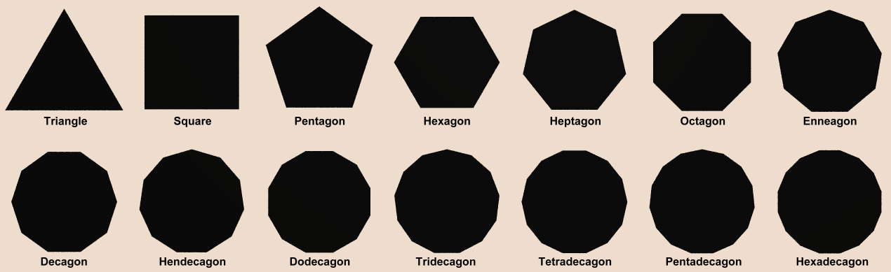 Uniform Polygons